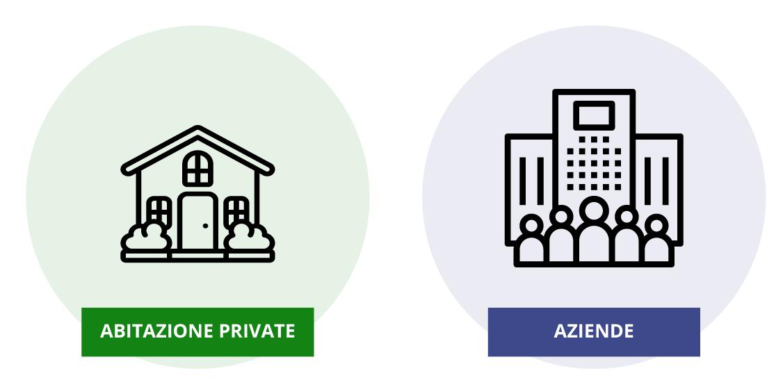 Offiamo servizi a privati ed aziende